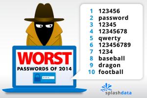 Worst passwords of 2014